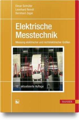 download Abschied von
