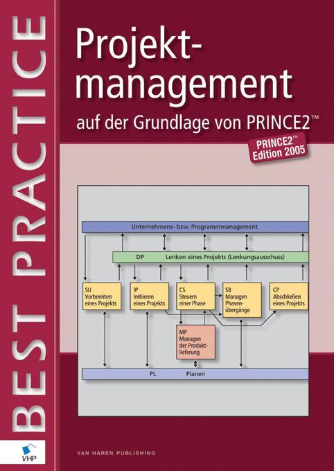 Best practice Projektmanagement auf der Grundlage von Prince2 2005