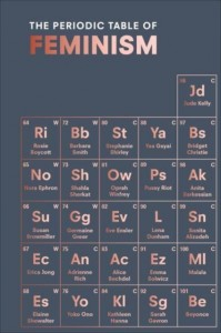 The Periodic Table of Feminism