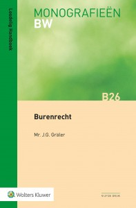Burenrecht
