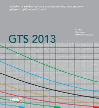 GTS 2013