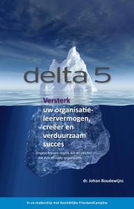Delta Versterk uw organisatieleervermogen, creeer en verduurzaam succes