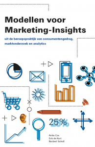 Modellen voor Marketing-Insights