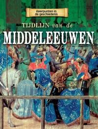 Keerpunten in de Geschiedenis - De Middeleeuwen
