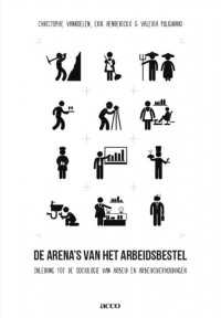 De arena's van het arbeidsbestel